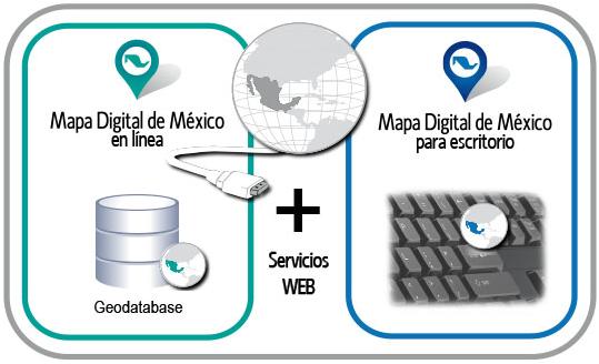 Instalación de Mapa Digital de México paraescritorio
